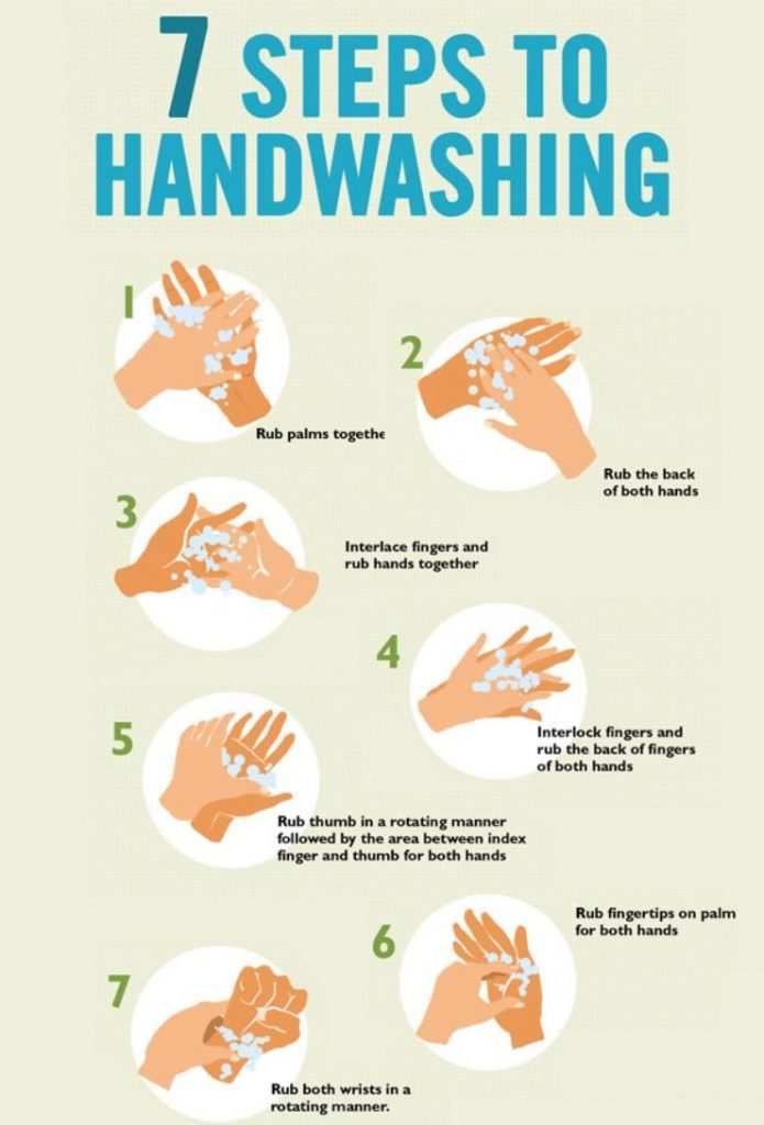 why you should wash your hands